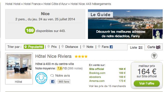 hotels nice